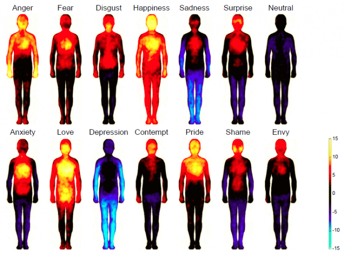 image of body emotions